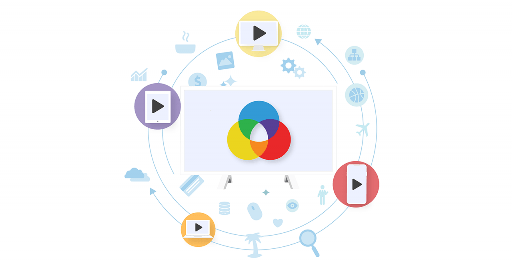 IRIS.TV Contextual Video Marketplace