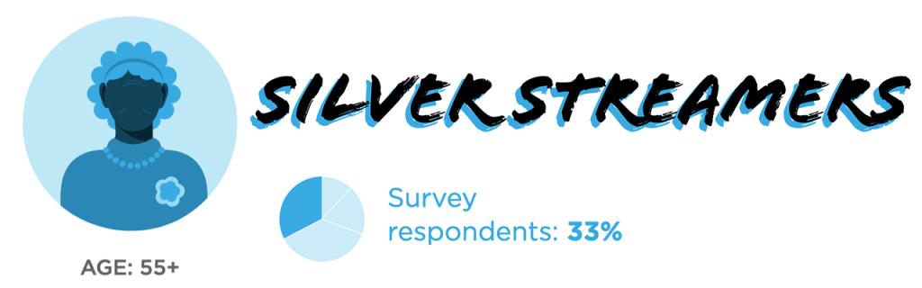 SpotX CTV Audience Profiles - Silver Streamers