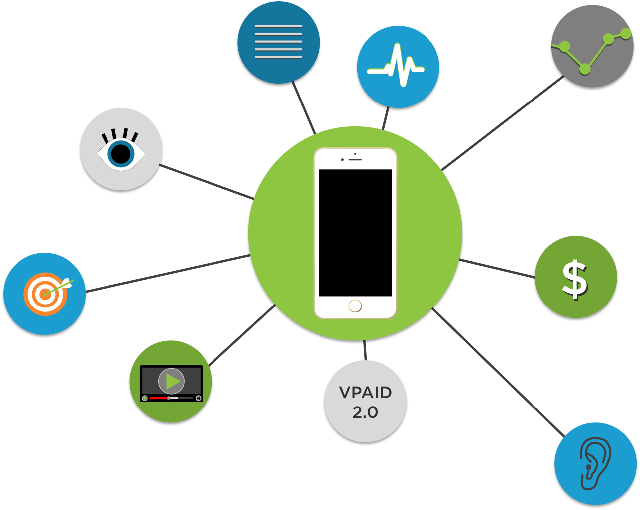mobile video monetization