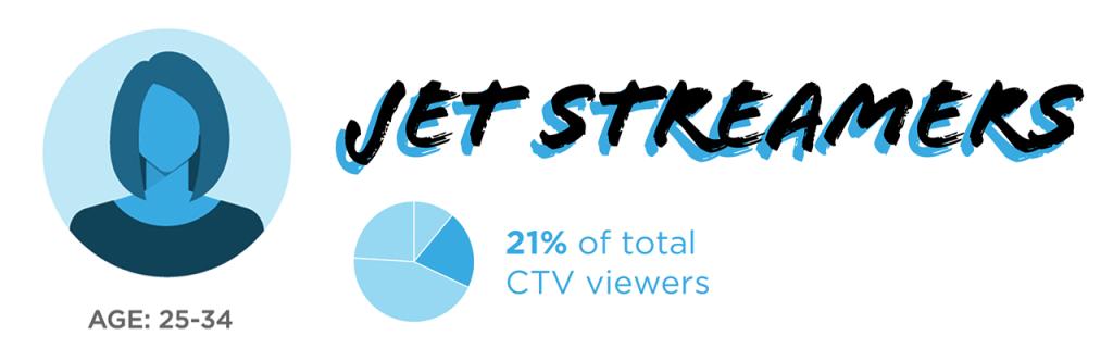 CTV audience profiles jet streamers