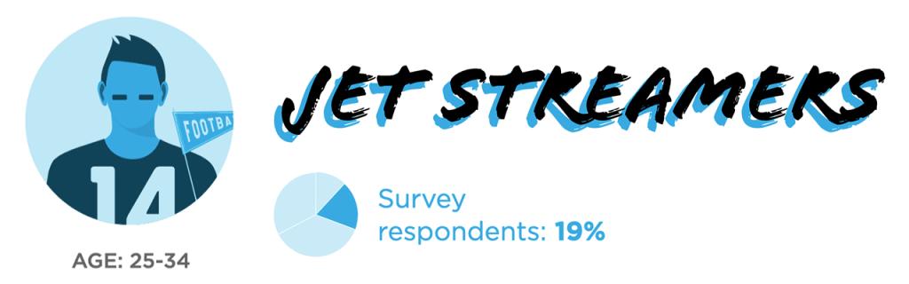 SpotX CTV Audience Profiles - Jet Streamers