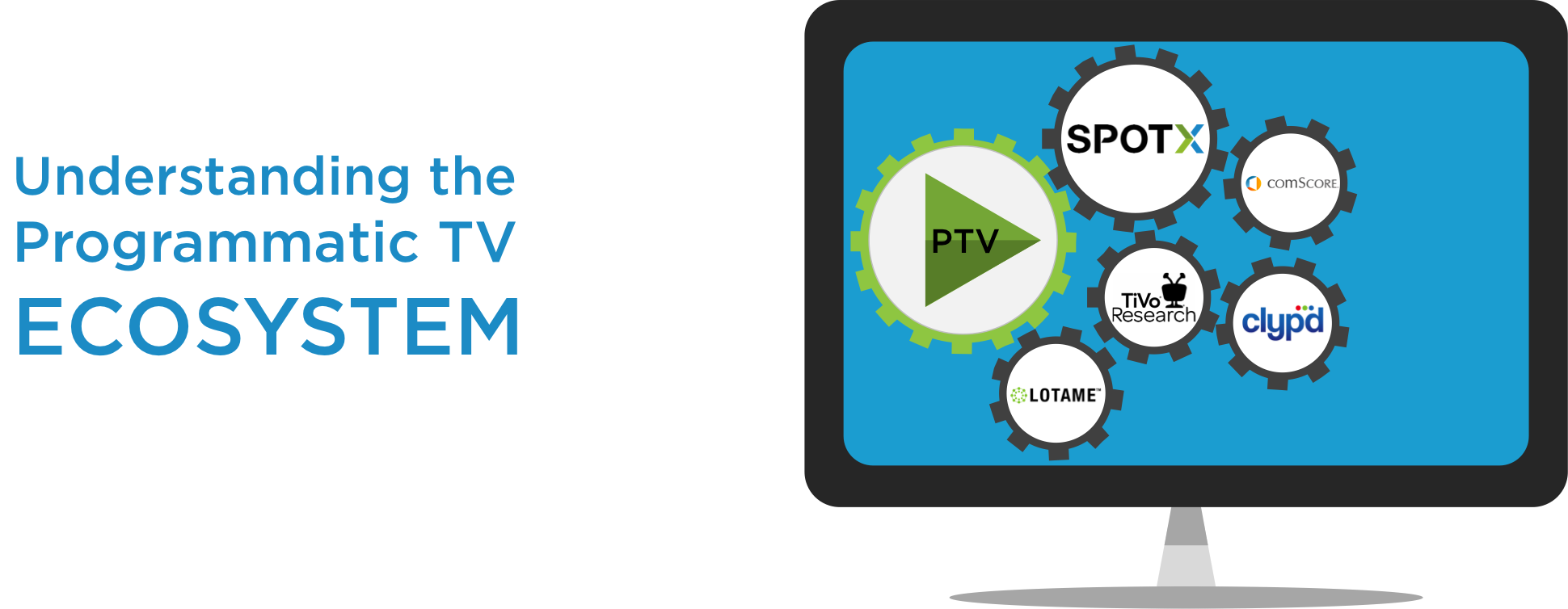 Understanding the programmatic tv ecosystem with tivo clypd understanding the programmatic tv ecosystem with tivo clypd comscore and lotame sciox Image collections