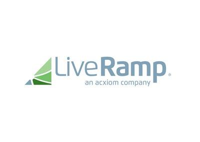 LiveRamp