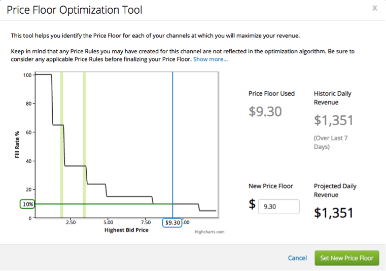 Price floor optimization