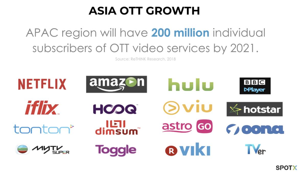 Making OTT profitable among Asia's ghosting customer base