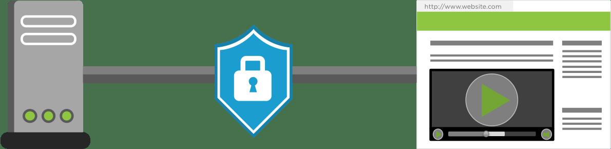 Shift Toward HTTP
