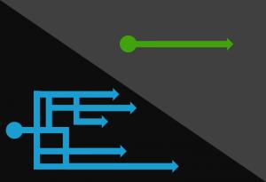Supply Path Optimization